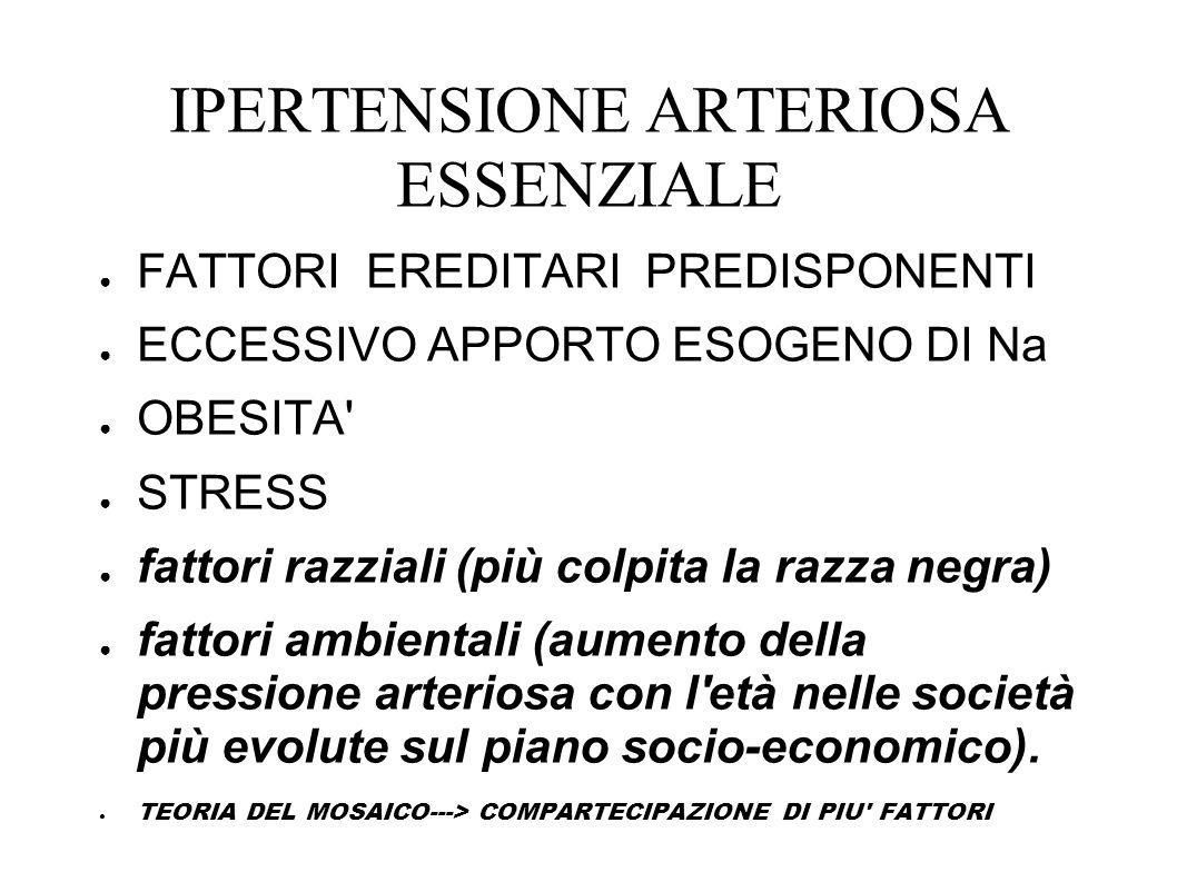 IPERTENSIONE ARTERIOSA ESSENZIALE FATTORI EREDITARI PREDISPONENTI ECCESSIVO APPORTO ESOGENO DI Na OBESITA' STRESS fattori razziali (più colpita la raz