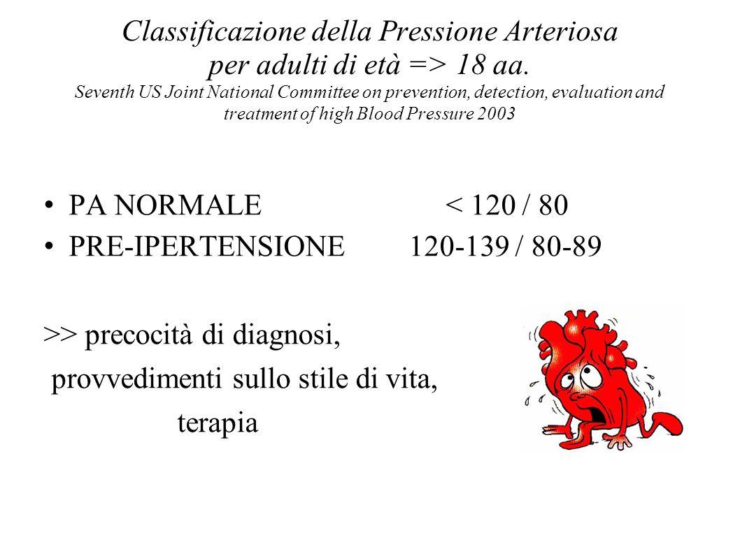 Classificazione della Pressione Arteriosa per adulti di età => 18 aa. Seventh US Joint National Committee on prevention, detection, evaluation and tre