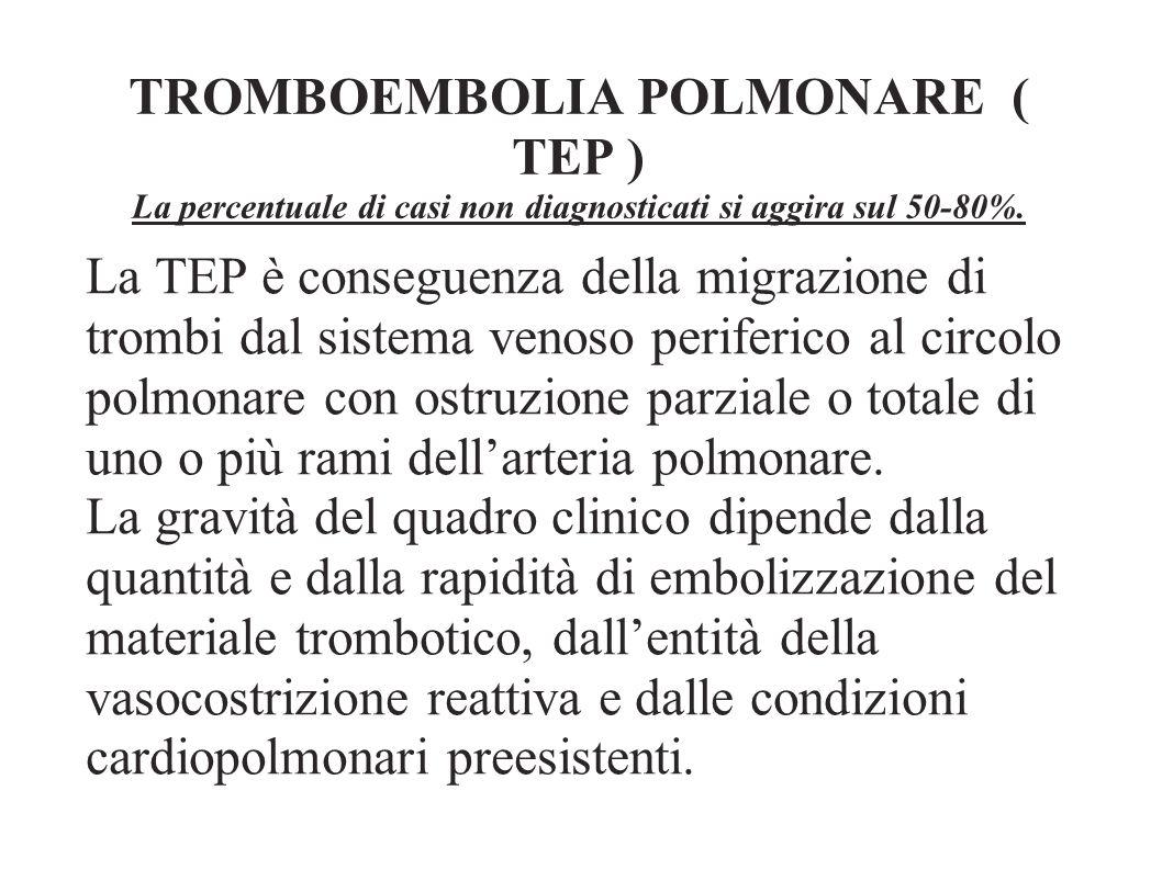 TROMBOEMBOLIA POLMONARE ( TEP ) La percentuale di casi non diagnosticati si aggira sul 50-80%. La TEP è conseguenza della migrazione di trombi dal sis