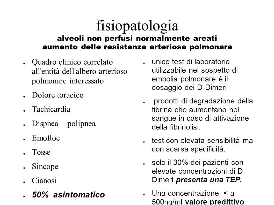 fisiopatologia alveoli non perfusi normalmente areati aumento delle resistenza arteriosa polmonare Quadro clinico correlato all'entità dell'albero art