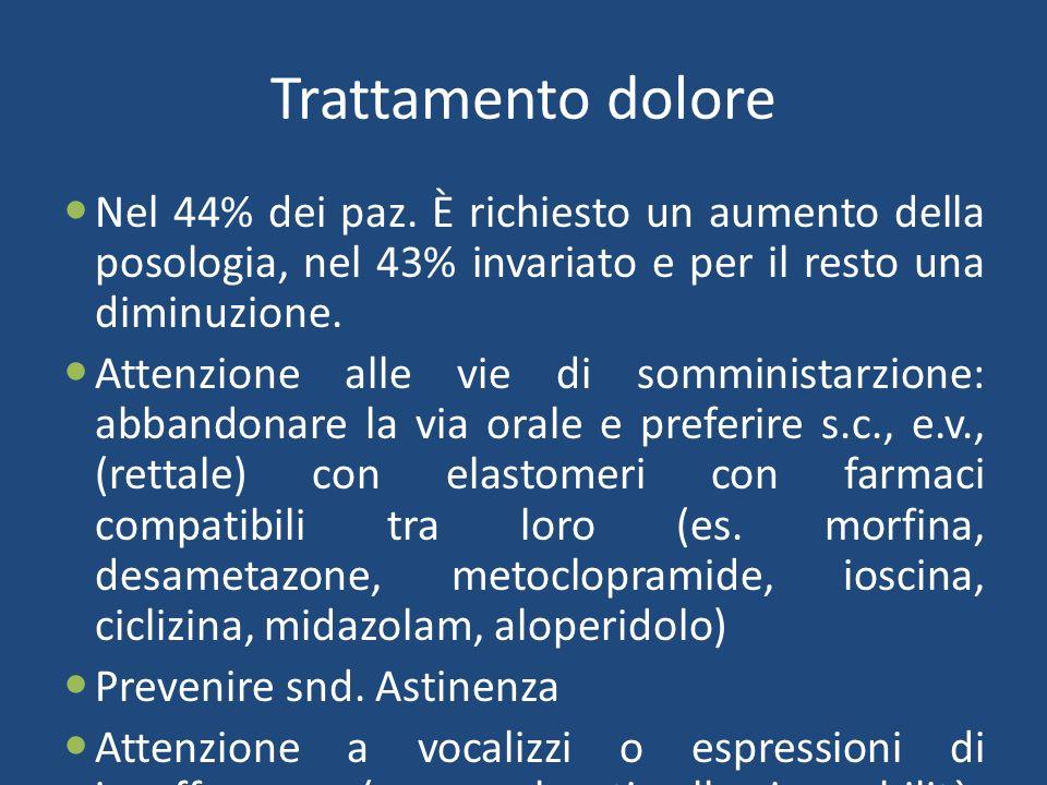 Trattamento dolore Nel 44% dei paz. È richiesto un aumento della posologia, nel 43% invariato e per il resto una diminuzione. Attenzione alle vie di s