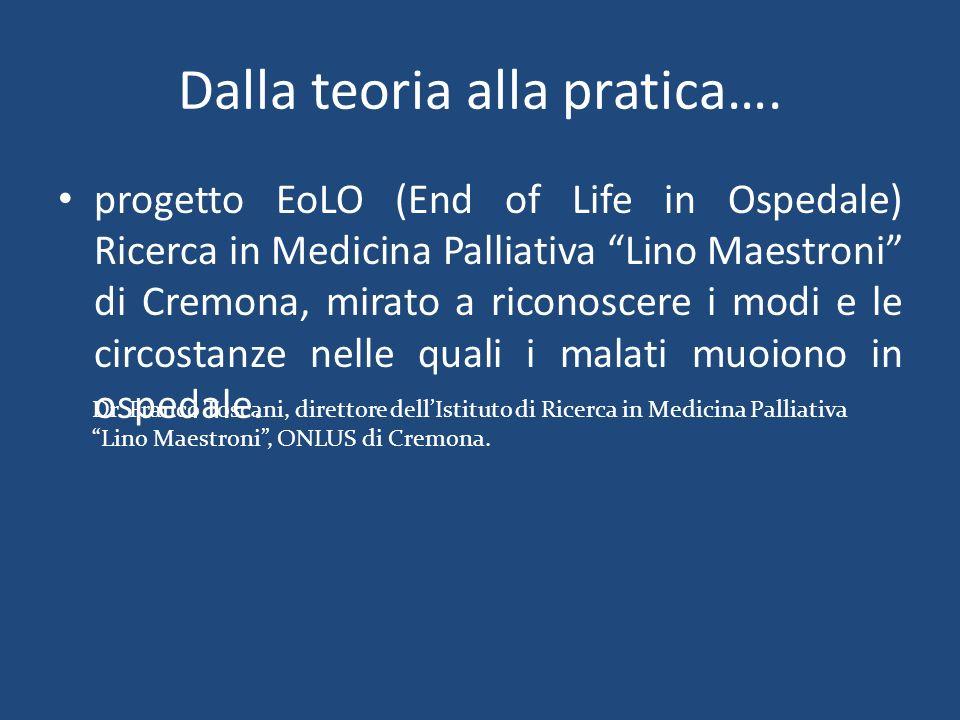 Dalla teoria alla pratica…. progetto EoLO (End of Life in Ospedale) Ricerca in Medicina Palliativa Lino Maestroni di Cremona, mirato a riconoscere i m