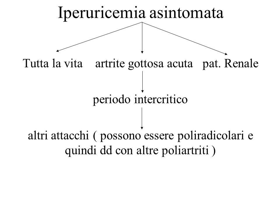 Iperuricemia asintomata Tutta la vita artrite gottosa acuta pat. Renale periodo intercritico altri attacchi ( possono essere poliradicolari e quindi d