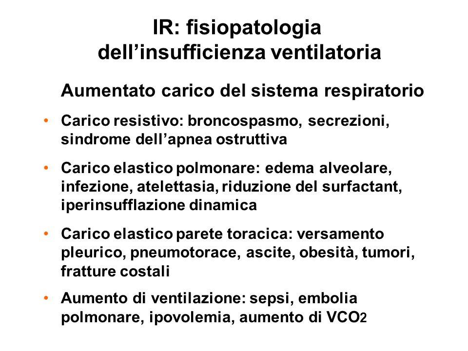 IR: fisiopatologia dellinsufficienza ventilatoria Aumentato carico del sistema respiratorio Carico resistivo: broncospasmo, secrezioni, sindrome della
