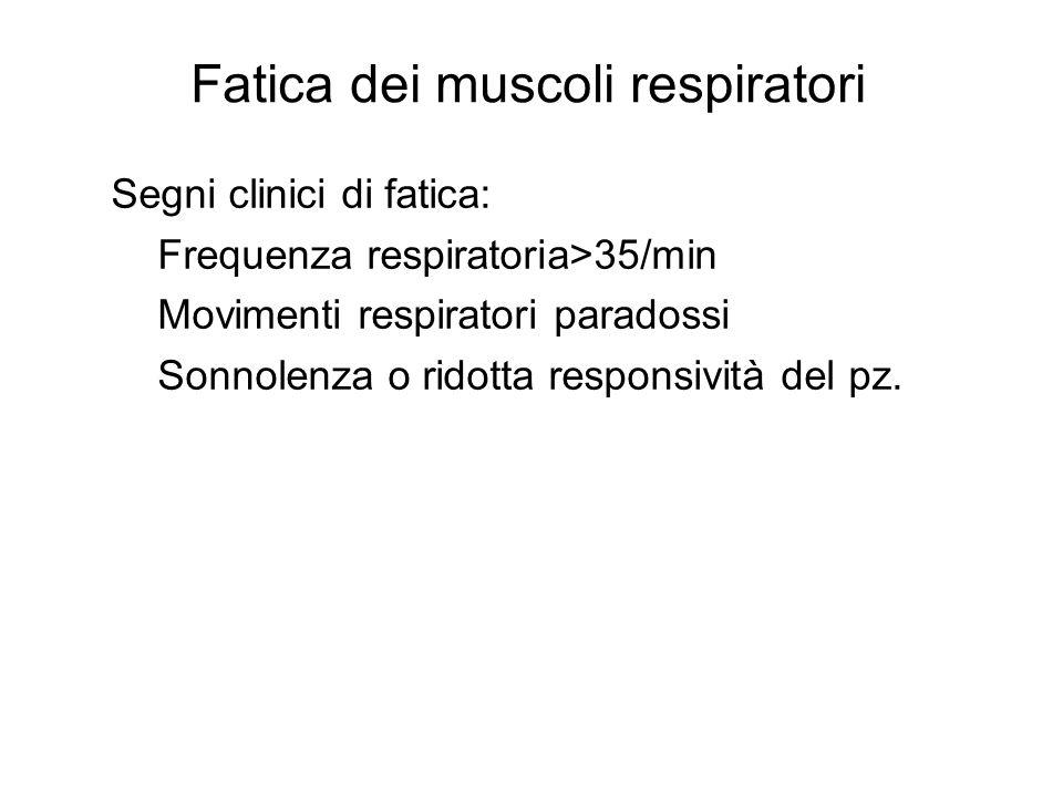 Segni clinici di fatica: –Frequenza respiratoria>35/min –Movimenti respiratori paradossi –Sonnolenza o ridotta responsività del pz. Fatica dei muscoli