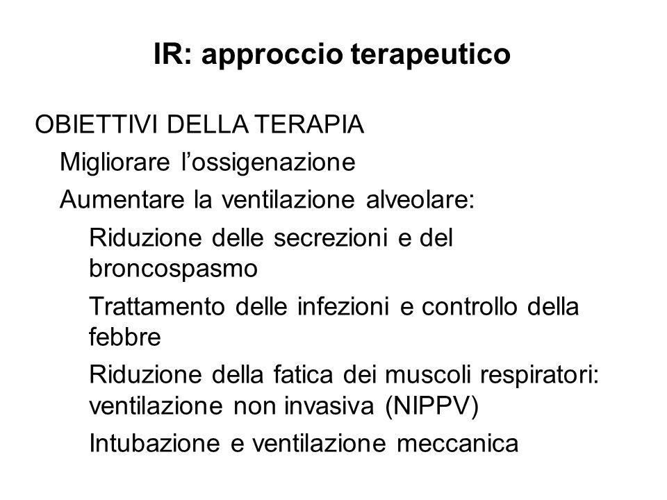 IR: approccio terapeutico OBIETTIVI DELLA TERAPIA Migliorare lossigenazione Aumentare la ventilazione alveolare: –Riduzione delle secrezioni e del bro