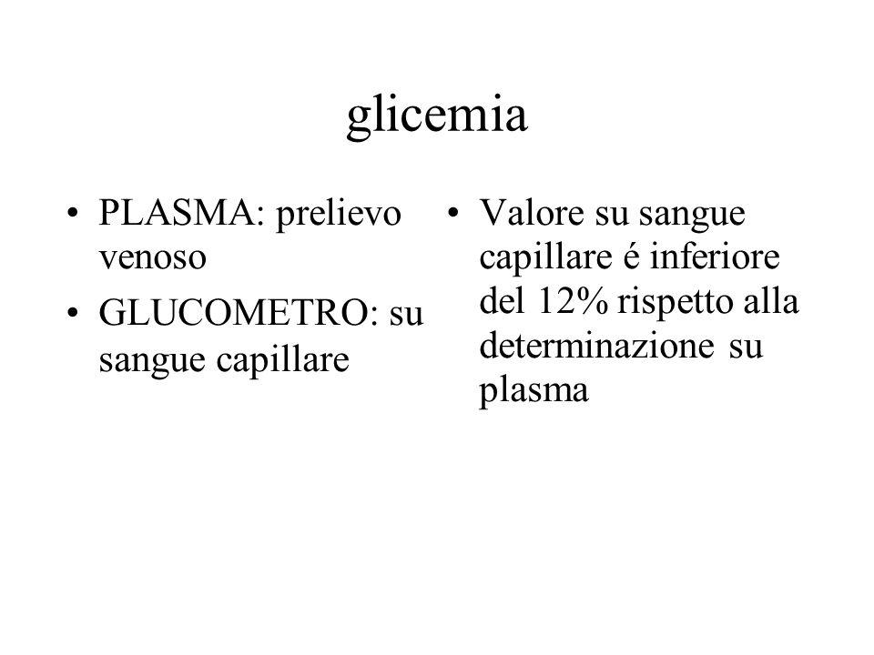 glicemia PLASMA: prelievo venoso GLUCOMETRO: su sangue capillare Valore su sangue capillare é inferiore del 12% rispetto alla determinazione su plasma