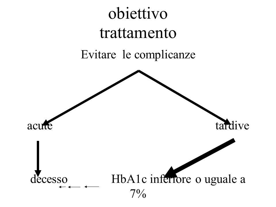 obiettivo trattamento Evitare le complicanze acute tardive decesso HbA1c inferiore o uguale a 7%