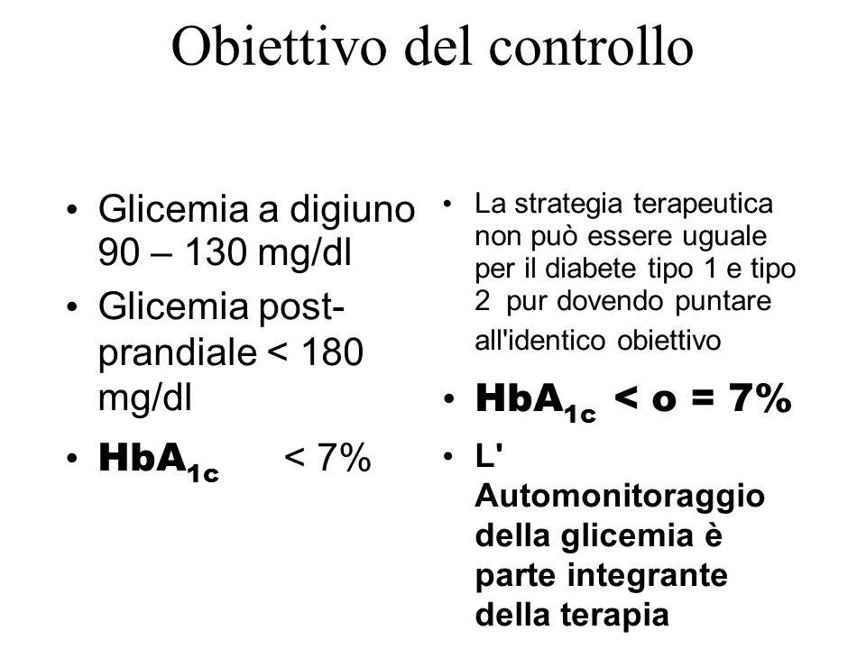 Obiettivo del controllo Glicemia a digiuno 90 – 130 mg/dl Glicemia post- prandiale < 180 mg/dl HbA 1c < 7% La strategia terapeutica non può essere ugu
