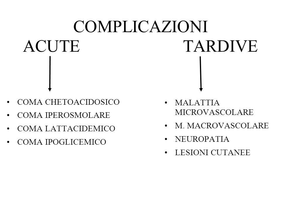 COMPLICAZIONI ACUTE TARDIVE COMA CHETOACIDOSICO COMA IPEROSMOLARE COMA LATTACIDEMICO COMA IPOGLICEMICO MALATTIA MICROVASCOLARE M. MACROVASCOLARE NEURO