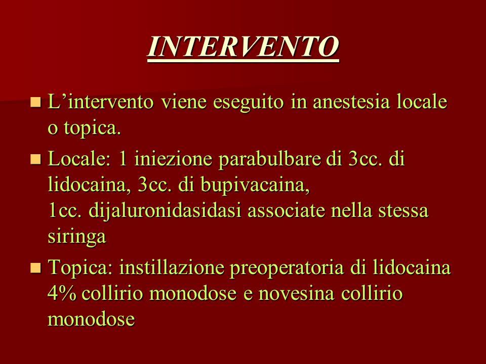 INTERVENTO Lintervento viene eseguito in anestesia locale o topica. Lintervento viene eseguito in anestesia locale o topica. Locale: 1 iniezione parab