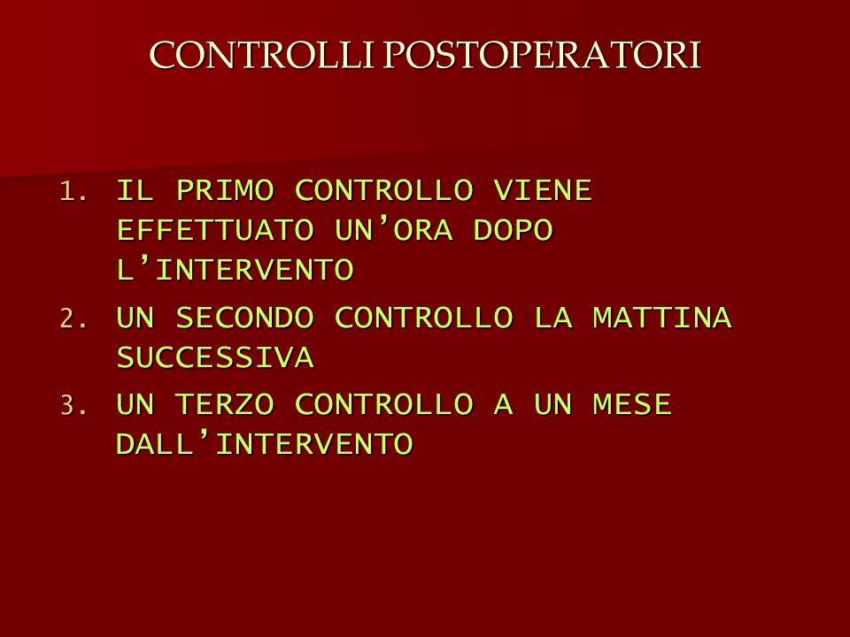 CONTROLLI POSTOPERATORI 1. IL PRIMO CONTROLLO VIENE EFFETTUATO UNORA DOPO LINTERVENTO 2. UN SECONDO CONTROLLO LA MATTINA SUCCESSIVA 3. UN TERZO CONTRO