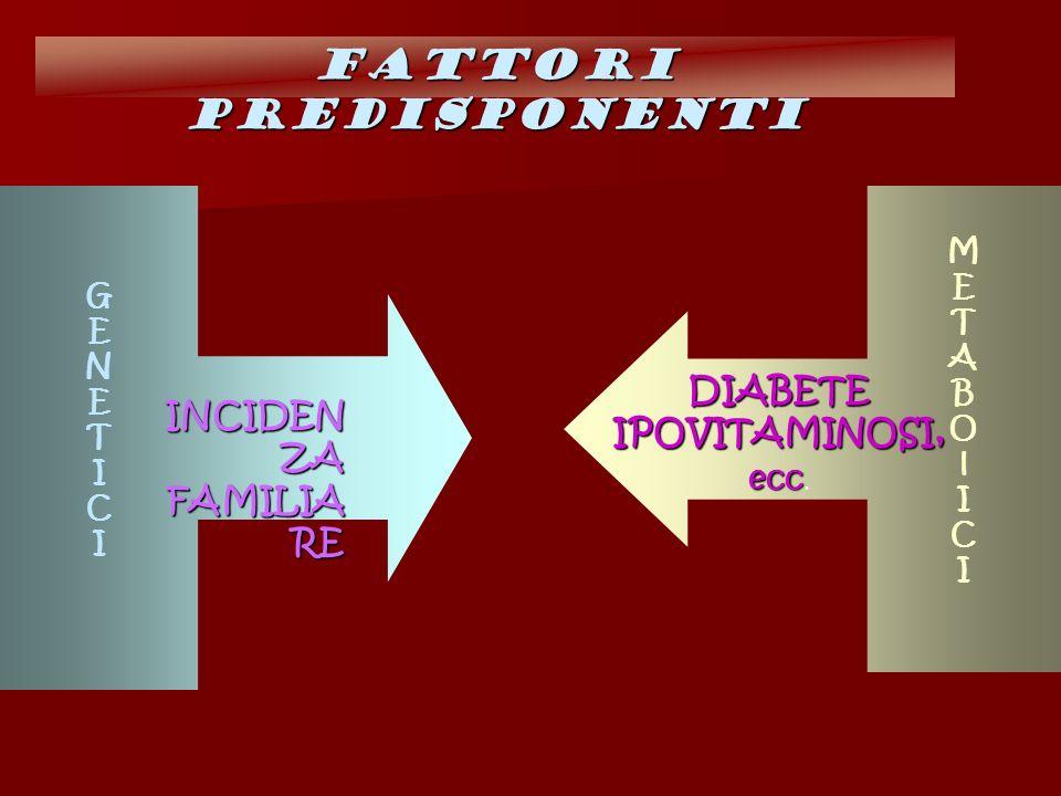 METABOlICIMETABOlICI FATTORI PREDISPONENTI GENETICIGENETICI INCIDEN ZA FAMILIA RE DIABETE IPOVITAMINOSI, ecc DIABETE IPOVITAMINOSI, ecc.