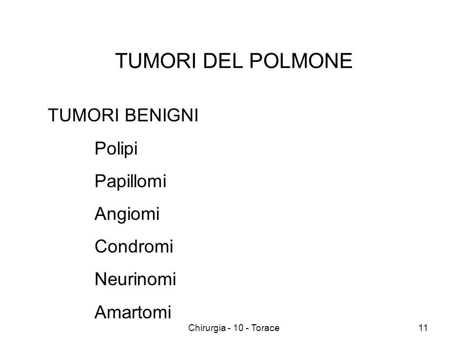 TUMORI DEL POLMONE TUMORI BENIGNI Polipi Papillomi Angiomi Condromi Neurinomi Amartomi 11Chirurgia - 10 - Torace