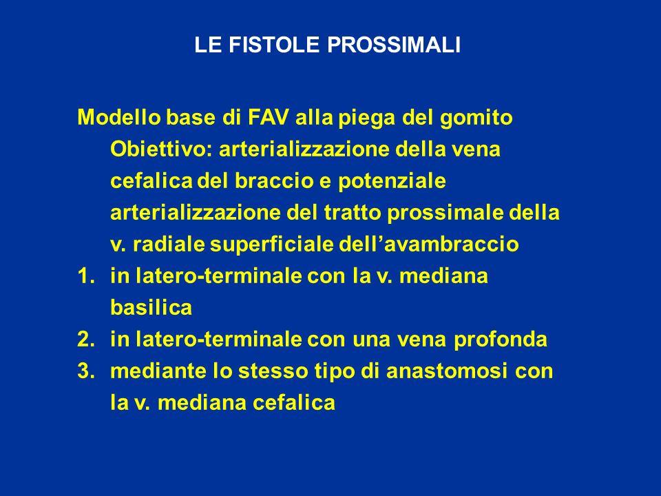 LE FISTOLE PROSSIMALI Modello base di FAV alla piega del gomito Obiettivo: arterializzazione della vena cefalica del braccio e potenziale arterializza
