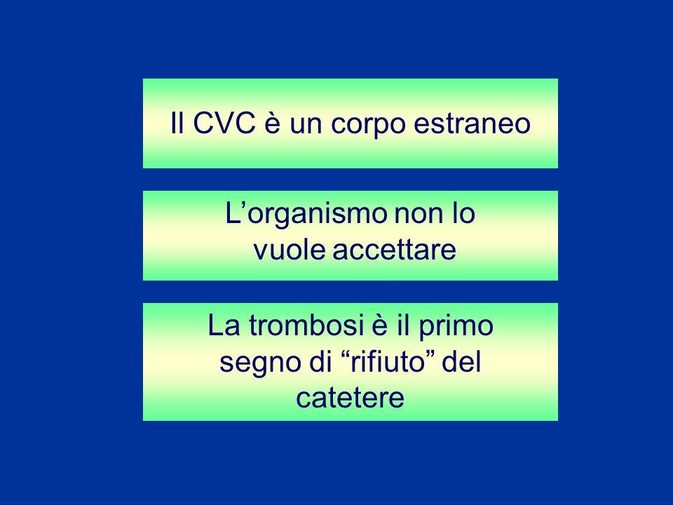 Il CVC è un corpo estraneo Lorganismo non lo vuole accettare La trombosi è il primo segno di rifiuto del catetere
