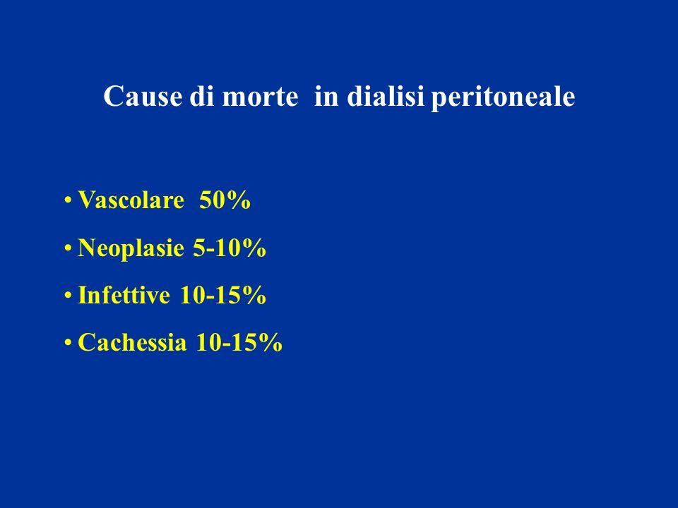 Cause di morte in dialisi peritoneale Vascolare 50% Neoplasie 5-10% Infettive 10-15% Cachessia 10-15%