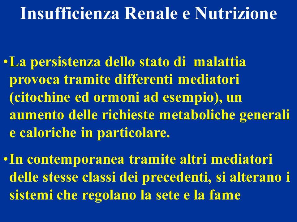 Insufficienza Renale e Nutrizione La persistenza dello stato di malattia provoca tramite differenti mediatori (citochine ed ormoni ad esempio), un aum