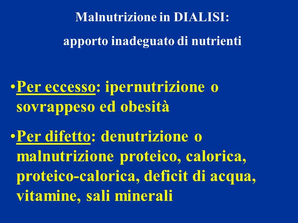 Malnutrizione in DIALISI: apporto inadeguato di nutrienti Per eccesso: ipernutrizione o sovrappeso ed obesità Per difetto: denutrizione o malnutrizion