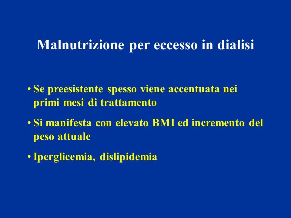 Malnutrizione per eccesso in dialisi Se preesistente spesso viene accentuata nei primi mesi di trattamento Si manifesta con elevato BMI ed incremento