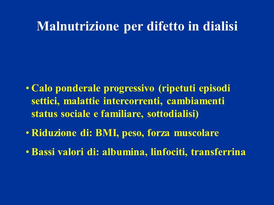 Malnutrizione per difetto in dialisi Calo ponderale progressivo (ripetuti episodi settici, malattie intercorrenti, cambiamenti status sociale e famili