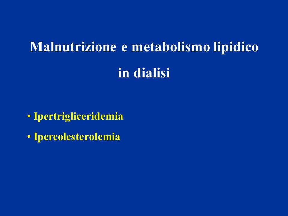 Malnutrizione e metabolismo lipidico in dialisi Ipertrigliceridemia Ipercolesterolemia