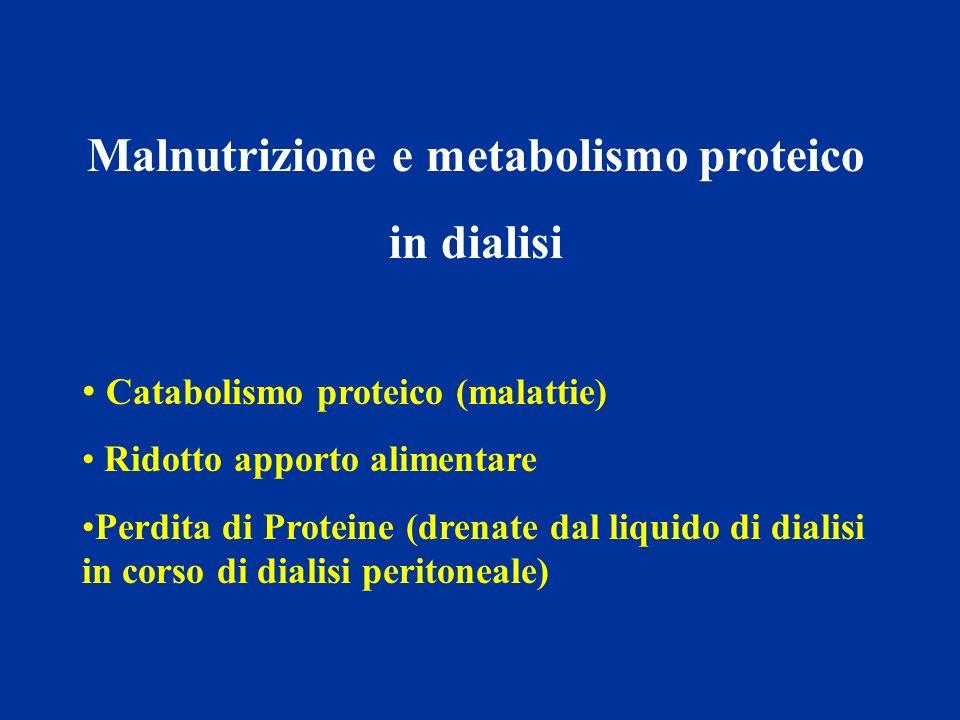 Malnutrizione e metabolismo proteico in dialisi Catabolismo proteico (malattie) Ridotto apporto alimentare Perdita di Proteine (drenate dal liquido di