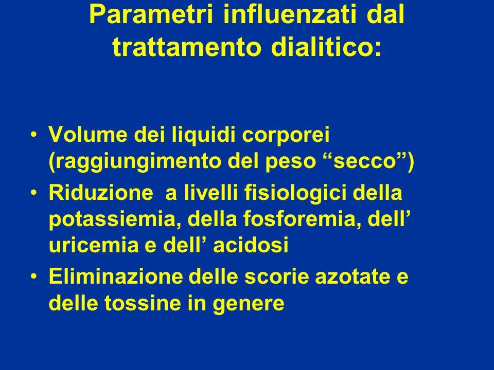 Parametri influenzati dal trattamento dialitico: Volume dei liquidi corporei (raggiungimento del peso secco) Riduzione a livelli fisiologici della pot