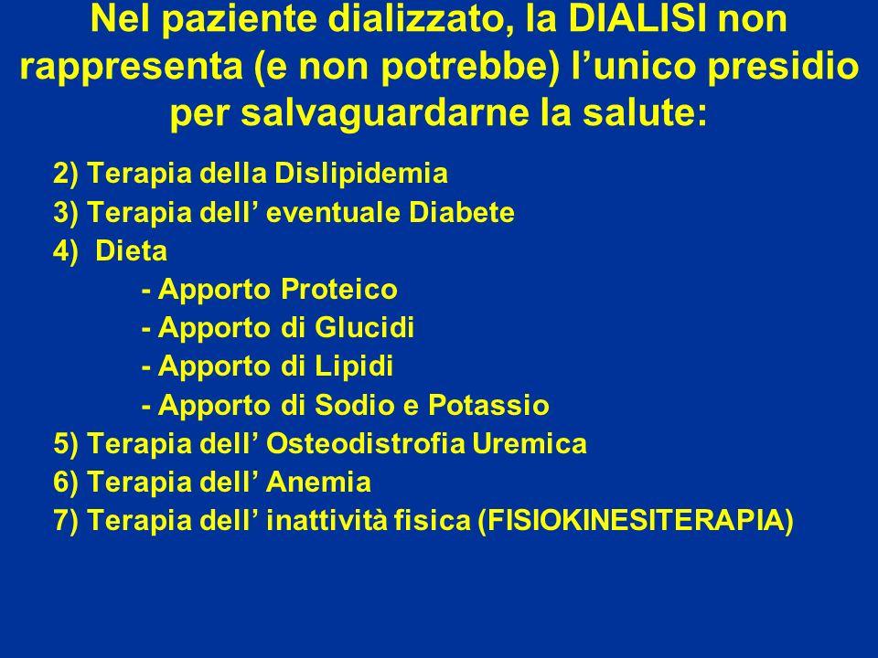 Nel paziente dializzato, la DIALISI non rappresenta (e non potrebbe) lunico presidio per salvaguardarne la salute: 2) Terapia della Dislipidemia 3) Te