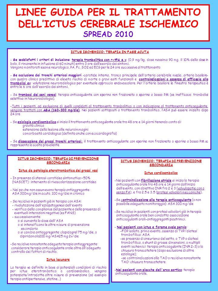 ICTUS ISCHEMICO: TERAPIA IN FASE ACUTA - Se soddisfatti i criteri di inclusione: terapia trombolitica con r-tPA e.v. (0,9 mg/kg, dose massima 90 mg, i