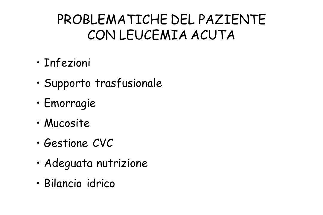 Infezioni Supporto trasfusionale Emorragie Mucosite Gestione CVC Adeguata nutrizione Bilancio idrico PROBLEMATICHE DEL PAZIENTE CON LEUCEMIA ACUTA