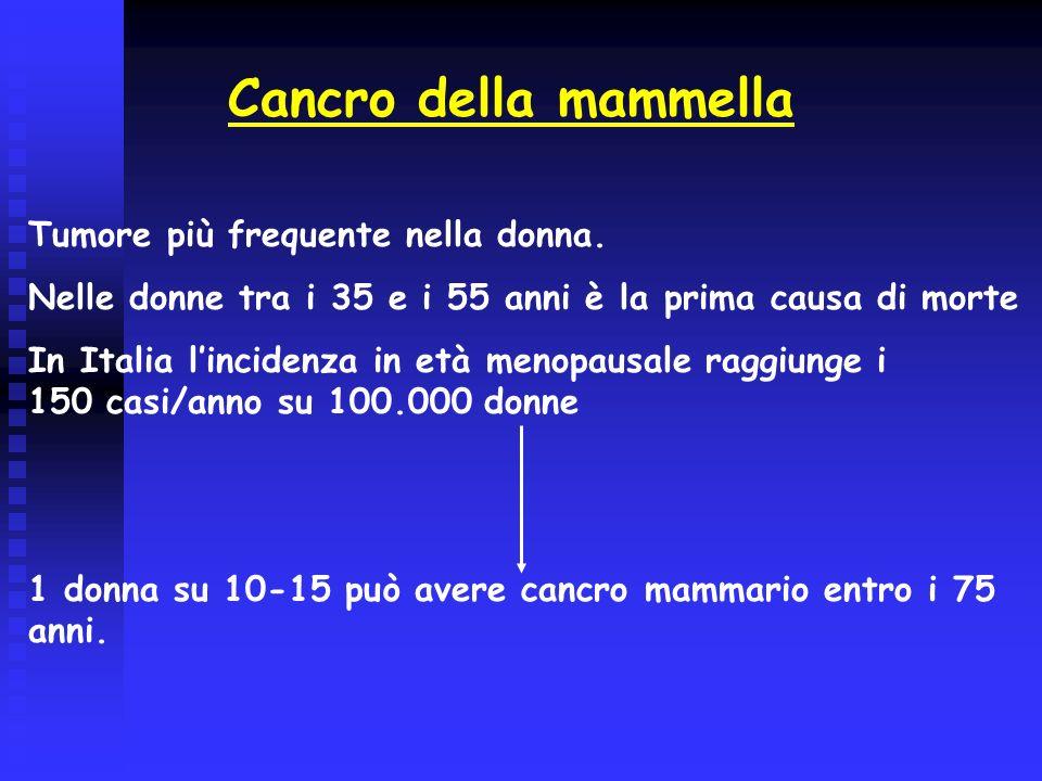 Cancro della mammella Tumore più frequente nella donna. Nelle donne tra i 35 e i 55 anni è la prima causa di morte In Italia lincidenza in età menopau