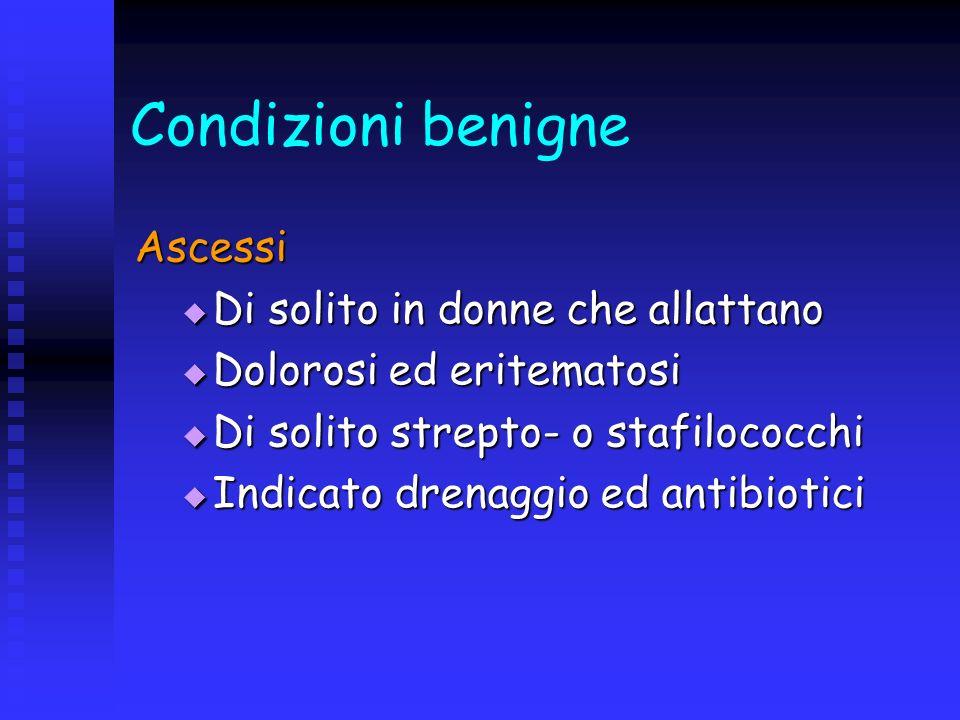 Condizioni benigne Ascessi Di solito in donne che allattano Di solito in donne che allattano Dolorosi ed eritematosi Dolorosi ed eritematosi Di solito