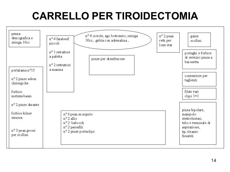 CARRELLO PER TIROIDECTOMIA 14