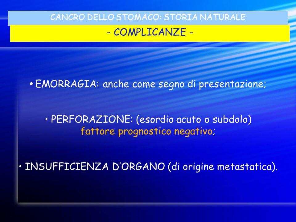 CANCRO DELLO STOMACO: STORIA NATURALE - COMPLICANZE - EMORRAGIA: anche come segno di presentazione; PERFORAZIONE: (esordio acuto o subdolo) fattore pr