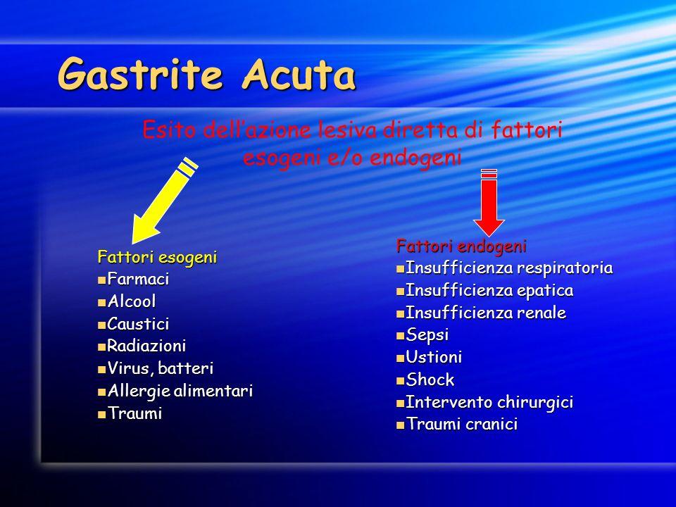 Gastrite Acuta Esito dellazione lesiva diretta di fattori esogeni e/o endogeni Fattori esogeni Farmaci Farmaci Alcool Alcool Caustici Caustici Radiazi