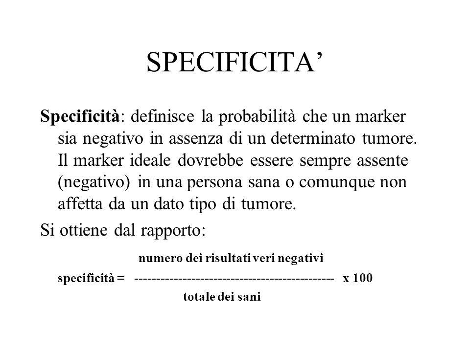 SPECIFICITA Specificità: definisce la probabilità che un marker sia negativo in assenza di un determinato tumore. Il marker ideale dovrebbe essere sem