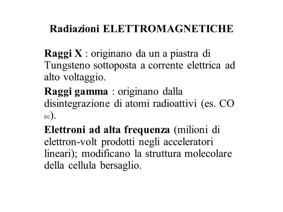 Radiazioni ELETTROMAGNETICHE Raggi X : originano da un a piastra di Tungsteno sottoposta a corrente elettrica ad alto voltaggio. Raggi gamma : origina