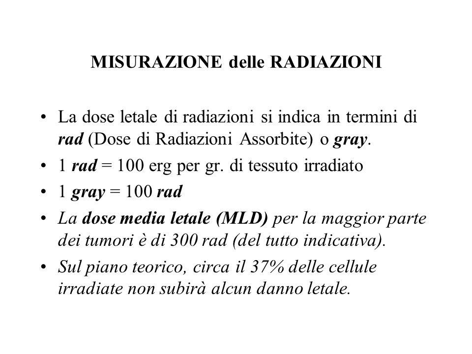 MISURAZIONE delle RADIAZIONI La dose letale di radiazioni si indica in termini di rad (Dose di Radiazioni Assorbite) o gray. 1 rad = 100 erg per gr. d