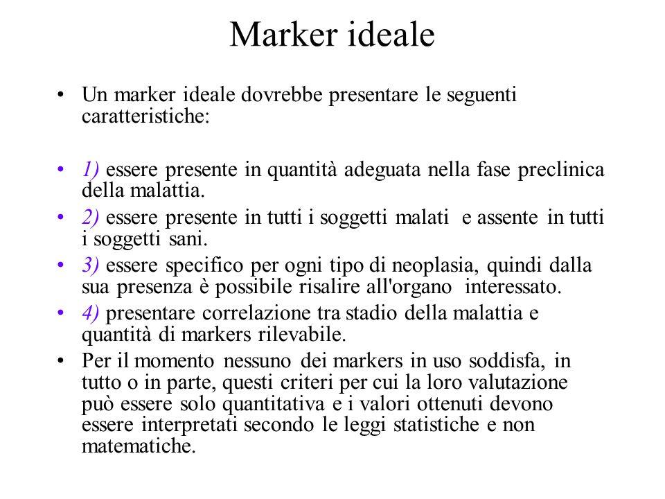 Marker ideale Un marker ideale dovrebbe presentare le seguenti caratteristiche: 1) essere presente in quantità adeguata nella fase preclinica della ma