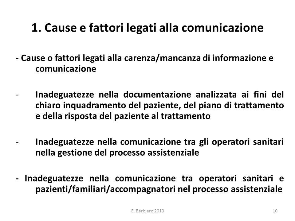 E. Barbiero 201010 1. Cause e fattori legati alla comunicazione - Cause o fattori legati alla carenza/mancanza di informazione e comunicazione -Inadeg