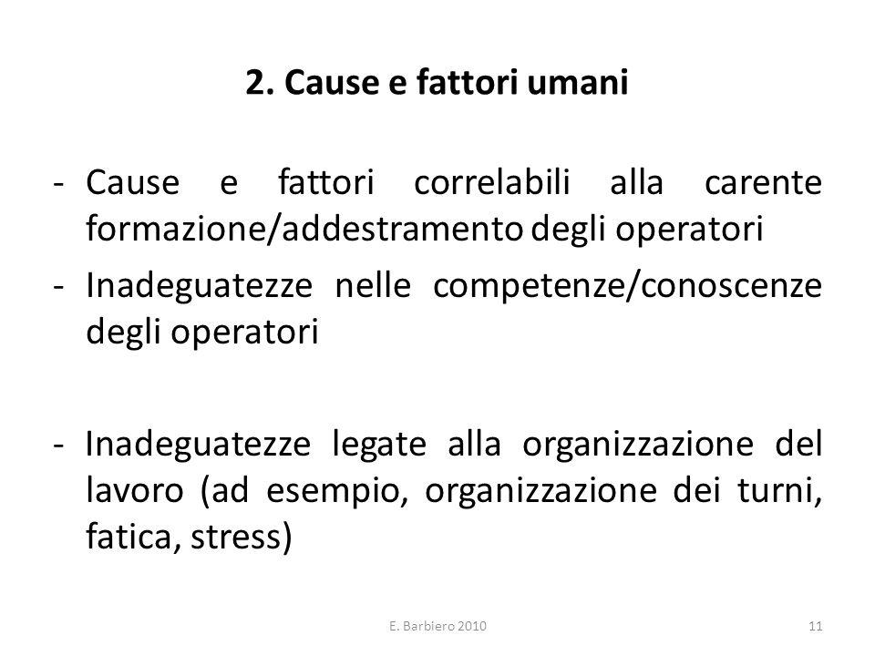E. Barbiero 201011 2. Cause e fattori umani -Cause e fattori correlabili alla carente formazione/addestramento degli operatori -Inadeguatezze nelle co