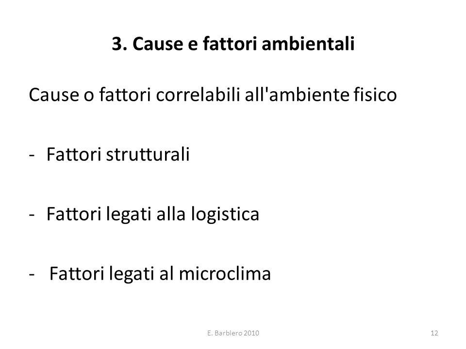 E. Barbiero 201012 3. Cause e fattori ambientali Cause o fattori correlabili all'ambiente fisico -Fattori strutturali -Fattori legati alla logistica -
