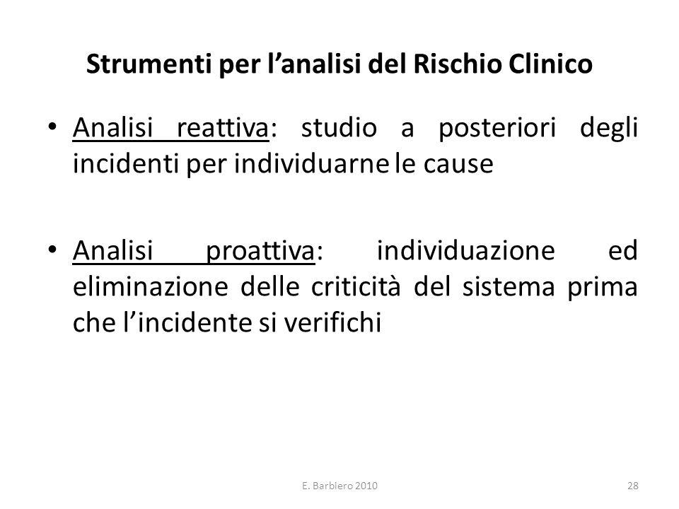 E. Barbiero 201028 Strumenti per lanalisi del Rischio Clinico Analisi reattiva: studio a posteriori degli incidenti per individuarne le cause Analisi