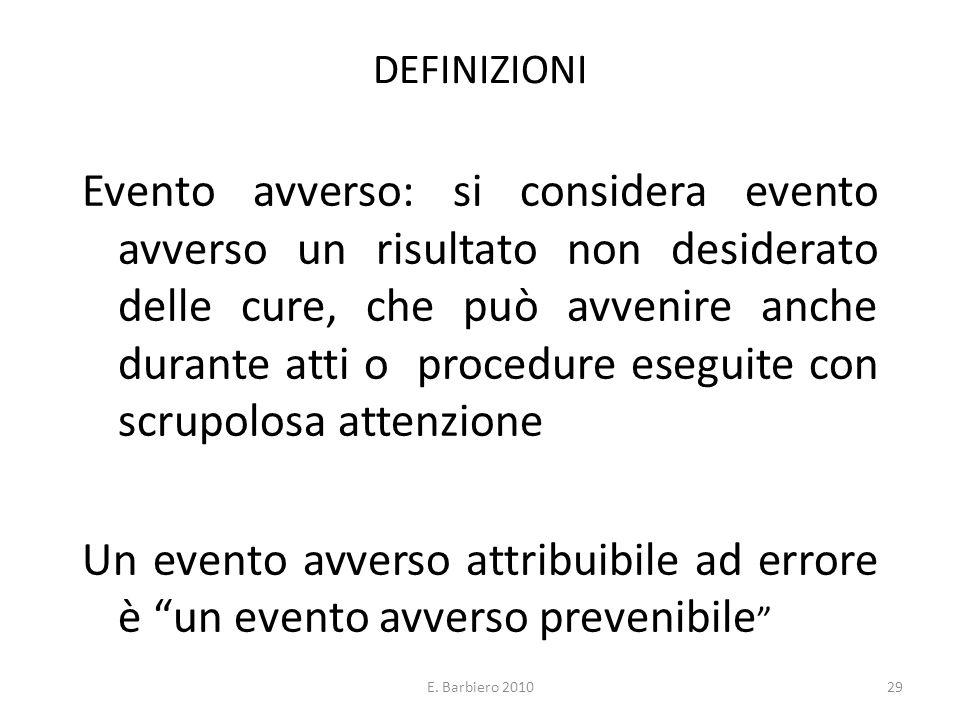E. Barbiero 201029 DEFINIZIONI Evento avverso: si considera evento avverso un risultato non desiderato delle cure, che può avvenire anche durante atti