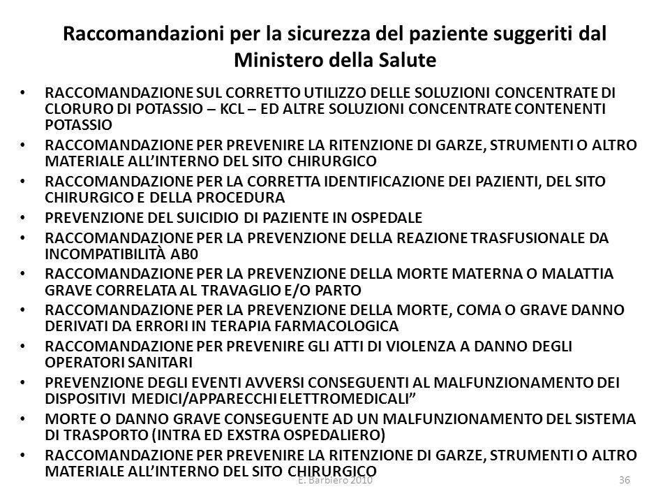 E. Barbiero 201036 Raccomandazioni per la sicurezza del paziente suggeriti dal Ministero della Salute RACCOMANDAZIONE SUL CORRETTO UTILIZZO DELLE SOLU