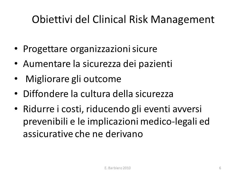 E. Barbiero 20106 Obiettivi del Clinical Risk Management Progettare organizzazioni sicure Aumentare la sicurezza dei pazienti Migliorare gli outcome D
