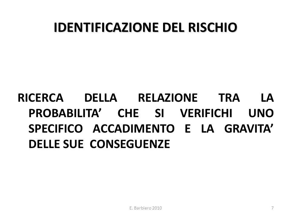 E. Barbiero 20107 IDENTIFICAZIONE DEL RISCHIO RICERCA DELLA RELAZIONE TRA LA PROBABILITA CHE SI VERIFICHI UNO SPECIFICO ACCADIMENTO E LA GRAVITA DELLE