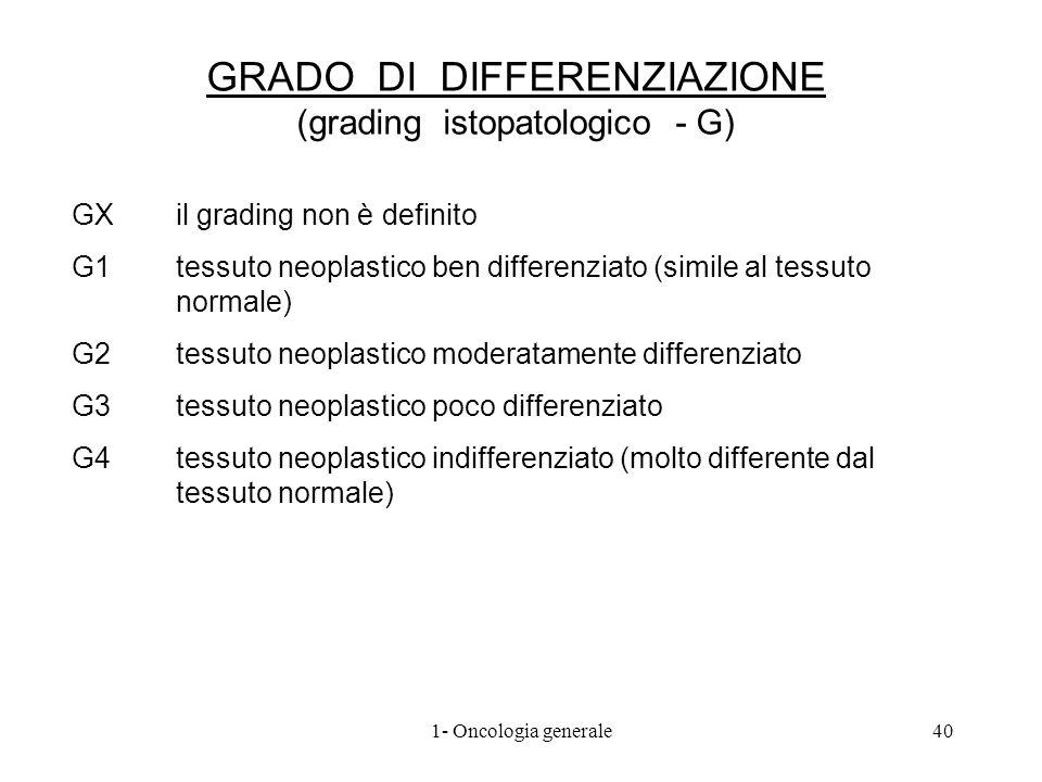 GRADO DI DIFFERENZIAZIONE (grading istopatologico - G) GXil grading non è definito G1tessuto neoplastico ben differenziato (simile al tessuto normale)