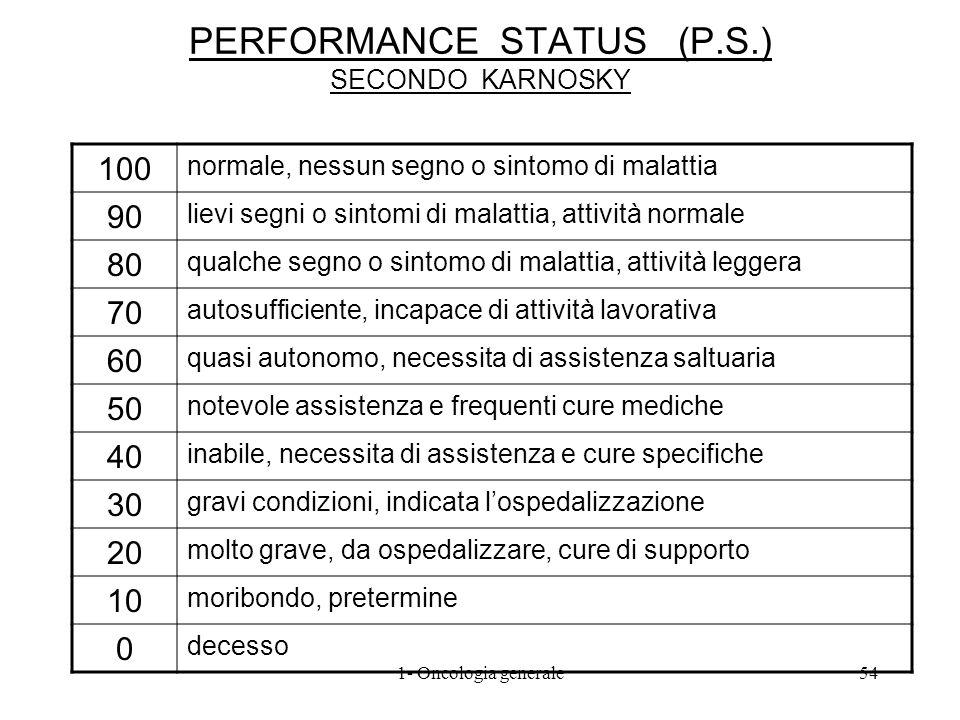 PERFORMANCE STATUS (P.S.) SECONDO KARNOSKY 100 normale, nessun segno o sintomo di malattia 90 lievi segni o sintomi di malattia, attività normale 80 q
